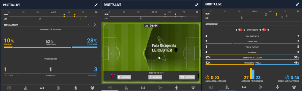 Live Match Tracker, statistiche live